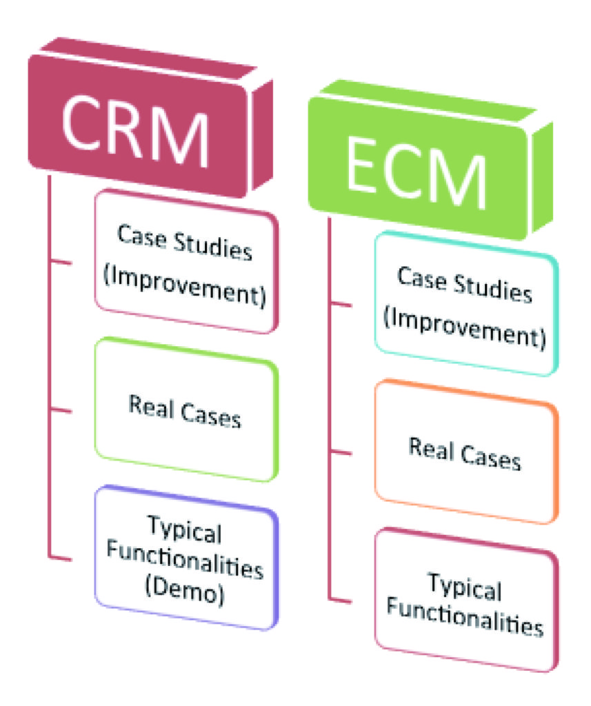streamline-your-business-with-crm_ecm